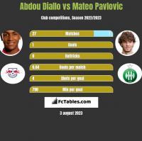 Abdou Diallo vs Mateo Pavlovic h2h player stats