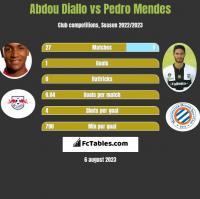 Abdou Diallo vs Pedro Mendes h2h player stats