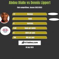 Abdou Diallo vs Dennis Lippert h2h player stats