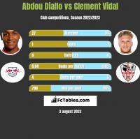 Abdou Diallo vs Clement Vidal h2h player stats