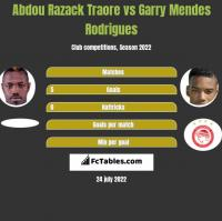 Abdou Razack Traore vs Garry Mendes Rodrigues h2h player stats