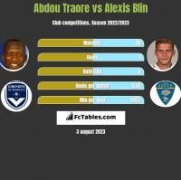 Abdou Traore vs Alexis Blin h2h player stats