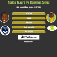 Abdou Traore vs Bongani Zungu h2h player stats