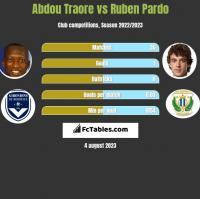 Abdou Traore vs Ruben Pardo h2h player stats