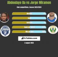Abdoulaye Ba vs Jorge Miramon h2h player stats