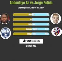 Abdoulaye Ba vs Jorge Pulido h2h player stats