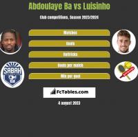 Abdoulaye Ba vs Luisinho h2h player stats
