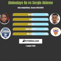 Abdoulaye Ba vs Sergio Akieme h2h player stats