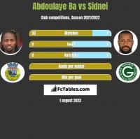 Abdoulaye Ba vs Sidnei h2h player stats