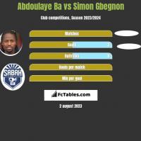 Abdoulaye Ba vs Simon Gbegnon h2h player stats