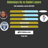 Abdoulaye Ba vs Daniel Lasure h2h player stats