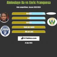 Abdoulaye Ba vs Enric Franquesa h2h player stats