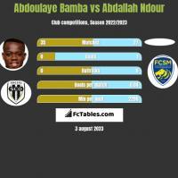 Abdoulaye Bamba vs Abdallah Ndour h2h player stats