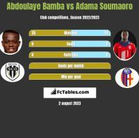 Abdoulaye Bamba vs Adama Soumaoro h2h player stats