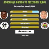 Abdoulaye Bamba vs Alexander Djiku h2h player stats