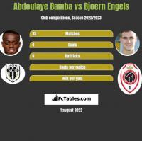 Abdoulaye Bamba vs Bjoern Engels h2h player stats