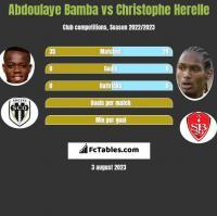 Abdoulaye Bamba vs Christophe Herelle h2h player stats