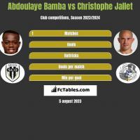 Abdoulaye Bamba vs Christophe Jallet h2h player stats
