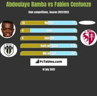 Abdoulaye Bamba vs Fabien Centonze h2h player stats
