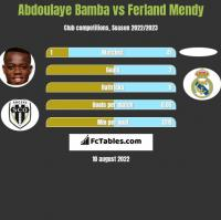 Abdoulaye Bamba vs Ferland Mendy h2h player stats