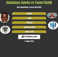Abdoulaye Bamba vs Fouad Chafik h2h player stats