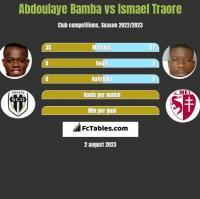 Abdoulaye Bamba vs Ismael Traore h2h player stats