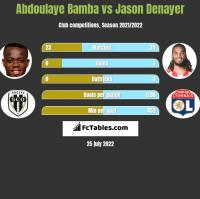 Abdoulaye Bamba vs Jason Denayer h2h player stats