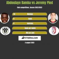 Abdoulaye Bamba vs Jeremy Pied h2h player stats