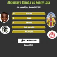 Abdoulaye Bamba vs Kenny Lala h2h player stats