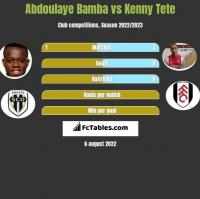 Abdoulaye Bamba vs Kenny Tete h2h player stats