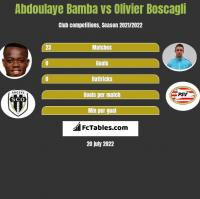 Abdoulaye Bamba vs Olivier Boscagli h2h player stats