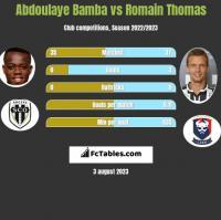 Abdoulaye Bamba vs Romain Thomas h2h player stats