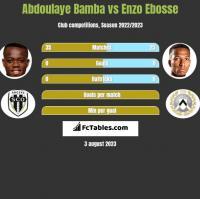 Abdoulaye Bamba vs Enzo Ebosse h2h player stats