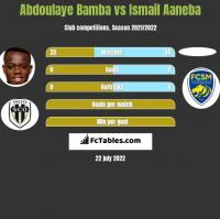 Abdoulaye Bamba vs Ismail Aaneba h2h player stats