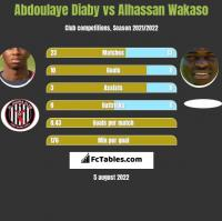 Abdoulaye Diaby vs Alhassan Wakaso h2h player stats