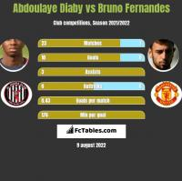 Abdoulaye Diaby vs Bruno Fernandes h2h player stats