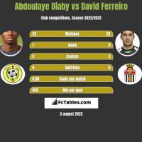 Abdoulaye Diaby vs David Ferreiro h2h player stats