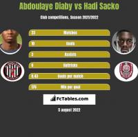 Abdoulaye Diaby vs Hadi Sacko h2h player stats