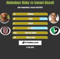 Abdoulaye Diaby vs Ismael Aissati h2h player stats