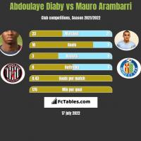 Abdoulaye Diaby vs Mauro Arambarri h2h player stats