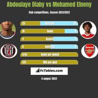 Abdoulaye Diaby vs Mohamed Elneny h2h player stats