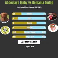 Abdoulaye Diaby vs Nemanja Gudelj h2h player stats