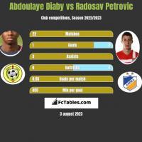 Abdoulaye Diaby vs Radosav Petrovic h2h player stats