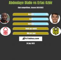 Abdoulaye Diallo vs Ertac Ozbir h2h player stats
