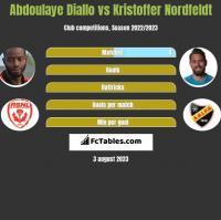 Abdoulaye Diallo vs Kristoffer Nordfeldt h2h player stats
