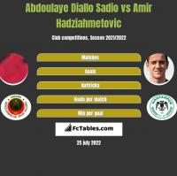 Abdoulaye Diallo Sadio vs Amir Hadziahmetovic h2h player stats