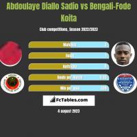 Abdoulaye Diallo Sadio vs Bengali-Fode Koita h2h player stats