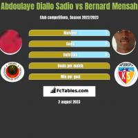Abdoulaye Diallo Sadio vs Bernard Mensah h2h player stats