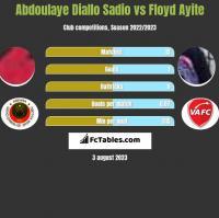 Abdoulaye Diallo Sadio vs Floyd Ayite h2h player stats