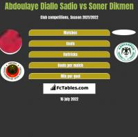 Abdoulaye Diallo Sadio vs Soner Dikmen h2h player stats